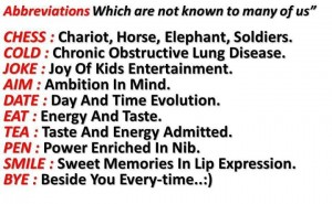Some Abbreviations which we dont know